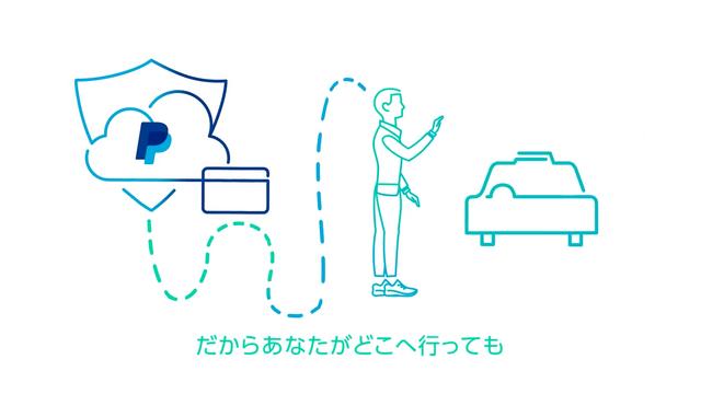 クレジットカード決済「PayPal(ペイパル)」EASY編