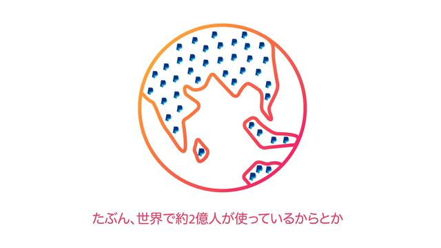 クレジットカード決済「PayPal(ペイパル)」ACCEPTANCE編