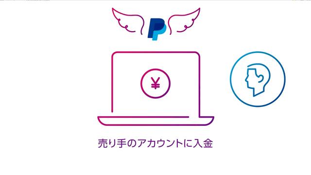 クレジットカード決済「PayPal(ペイパル)」MAIL PAYMENT編