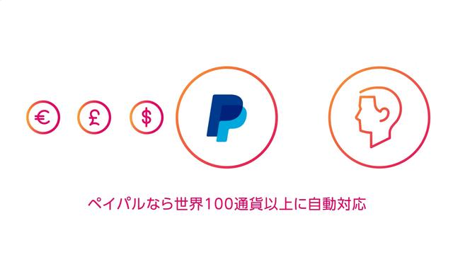クレジットカード決済「PayPal(ペイパル)」CROSS-BORDER編