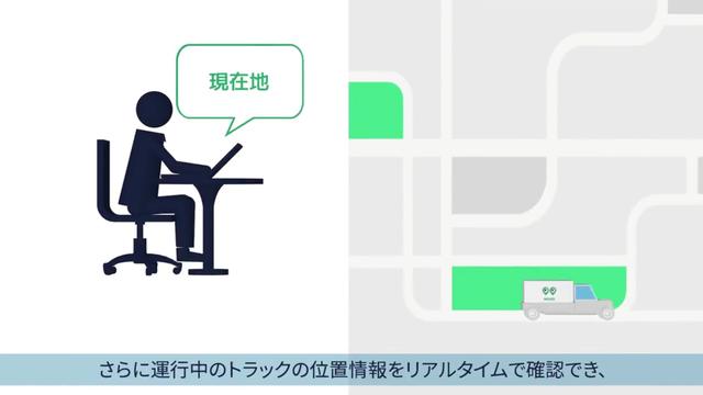 スマート総合物流プラットフォーム「MOVO」紹介動画