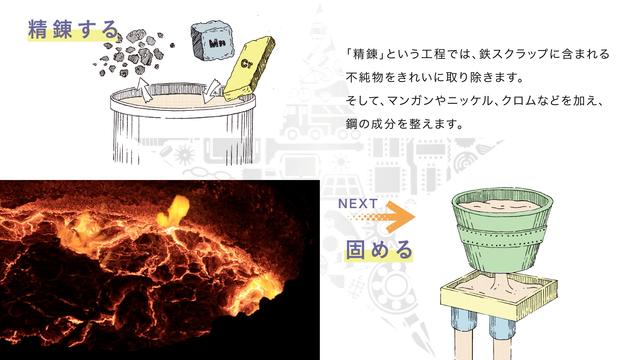 大同特殊鋼 DAIDO STEEL 企業紹介(工程説明)