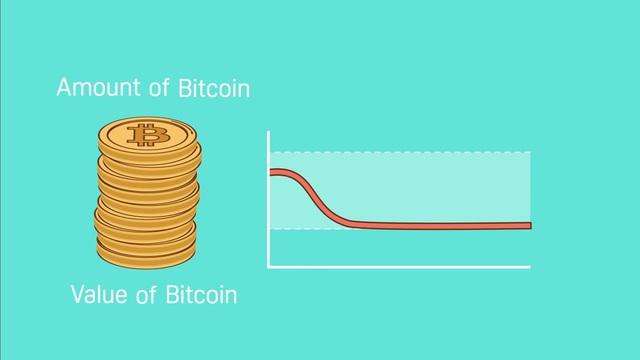 仮想通貨「ビットコイン」のチュートリアル動画_英語版