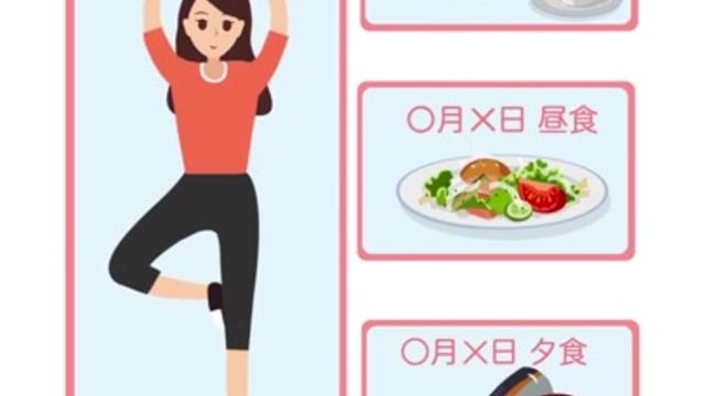 オンライントレーナーが運動/食事指導する「meuron」サービス紹介動画