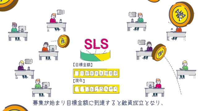 ソーシャルレンディングサービス「Lucky Bank」紹介動画
