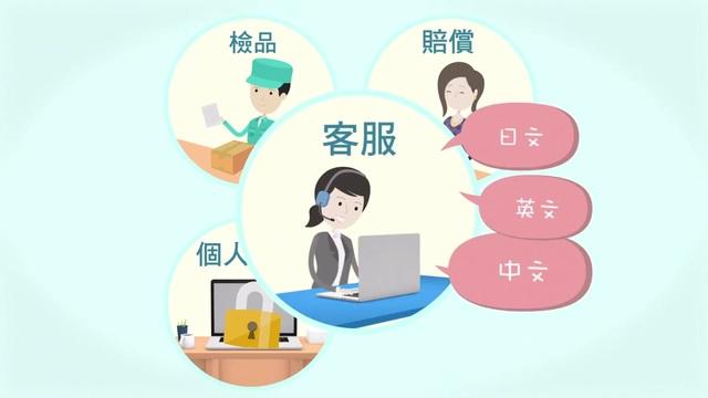 海外在住でも日本のネットショッピング「BENLY Express」チュートリアル動画