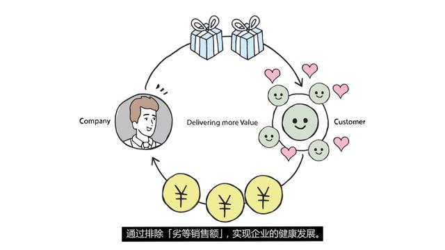[英語ナレーション/簡体字字幕]企業目線でのユーザ理解に視点転換をもたらし、高品質な製品・サービスの創出を支援する「ロイヤリティ向上支援サービス」紹介動画